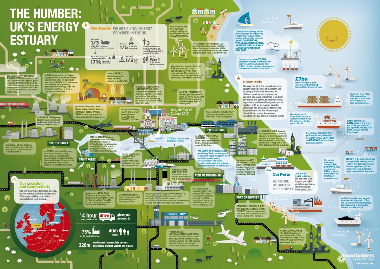 Humber_UK_energy_estuary_map1-1280x905.jpg